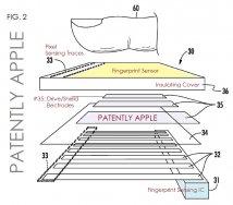 Lecteur biométrique iPhone  Apple : un brevet qui va annoncer la couleur ?