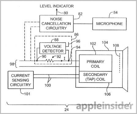 brevet écouteurs régulation Brevet : Des écouteurs intelligents