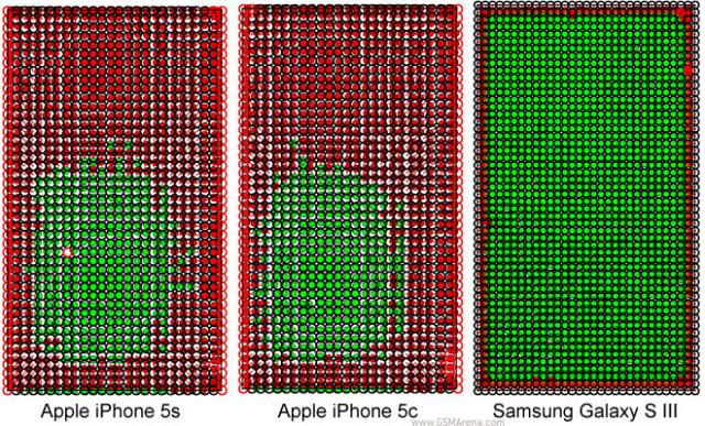 étude précision écrans Les écrans diPhone seraient imprécis !