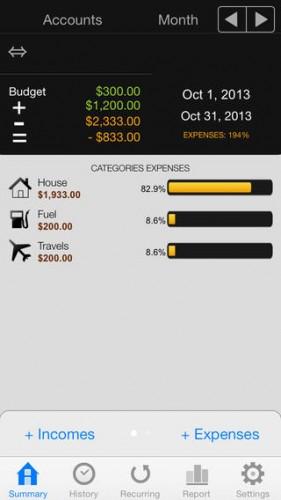 Les bons plans App Store de ce lundi 21 octobre 2013