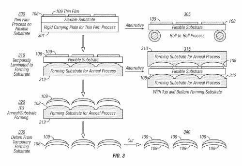 écran flexible brevet 500x344 Brevet : Apple pense à des surfaces tactiles incurvées