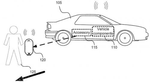 brevet cle intelligente 500x278 Brevet Apple : un accessoire intelligent pour un véhicule