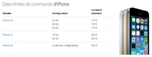 noel Apple Store 500x187 Un crédit à 0% pour vos achats de Noël sur lApple Store