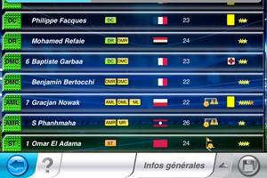 2014 01 28 21.56 L'application gratuite du Jour : Top Eleven   Manager de football