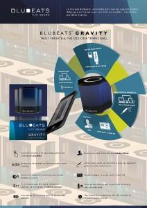 BluBeats 1 212x300 Accessoire : promo sur lenceinte portable BluBeats (31,95€)