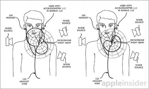 oreillettes brevet reconnaissance vocale 500x300 Brevet : la reconnaissance vocale pour les EarPods