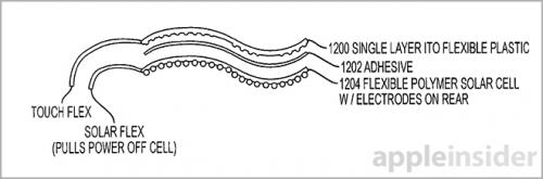 capteur solaire tactile flexible 500x165 Brevet Apple : des capteurs solaires / tactiles intégrés à liPhone