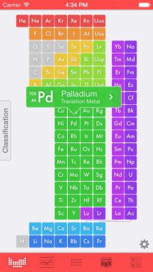 Elemints Les bons plans App Store de ce jeudi 24 juillet 2014