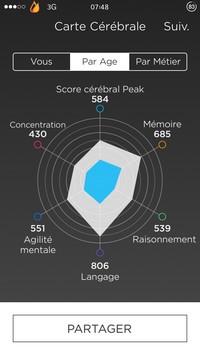 2014 09 08 07.48 Peak   Entrainement Cérébral (Gratuit partiellement) : Tout pour faire travailler vos méninges