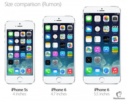 Taille ecran 500x397 Rumeur : Les résolutions décran supposées des futurs iPhone 6