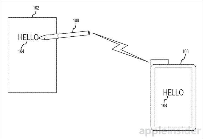 stylo Stylo connecté : Apple fait dans la papeterie connectée
