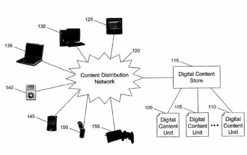 brevet 21 e1422540869532 500x313 Gaming, P2P : deux nouveaux brevets pour Apple !