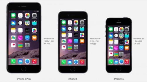 écrans2 500x279 Apple veut faire la révolution dans les écrans
