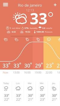 2015 02 15 15.14 Weather Glance (1,99€) : Une jolie application de météo