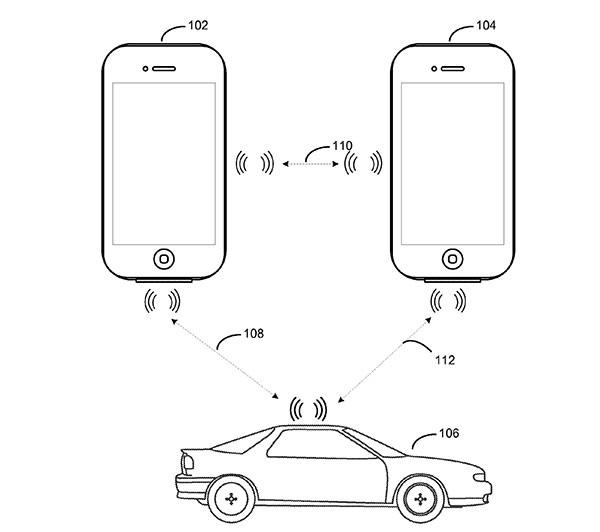 pr ts remplacer une cl de voiture par un iphone. Black Bedroom Furniture Sets. Home Design Ideas