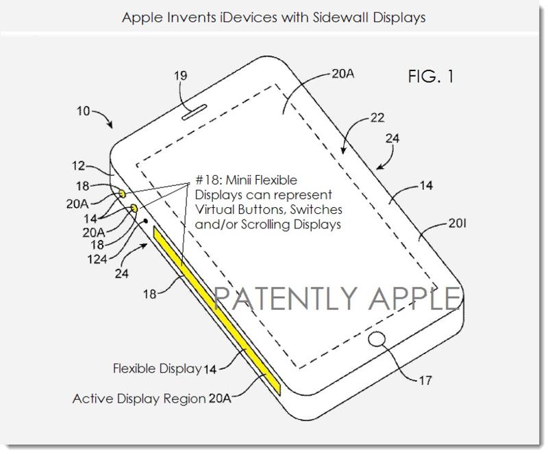 6a0120a5580826970c01bb08025cca970d 800wi Apple planche sur un écran d'iPhone incurvé