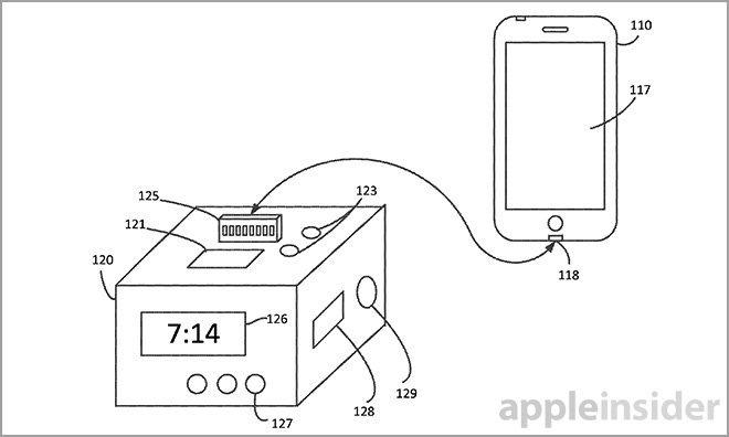 Sans titre Apple a un dock nouvelle génération dans ses cartons