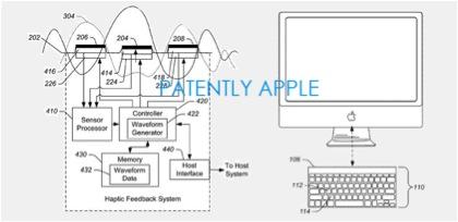 brevet clavier Mac, Apple Watch : Apple améliore les interactions homme/machine
