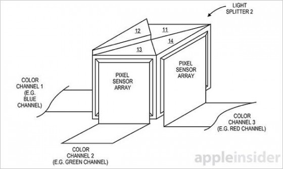 th 12262 5951 150324 Splitter 3 l 560x336 Apple met le paquet sur l'appareil photo de ses iDevices